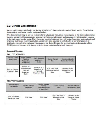 inbound transportation management in pdf