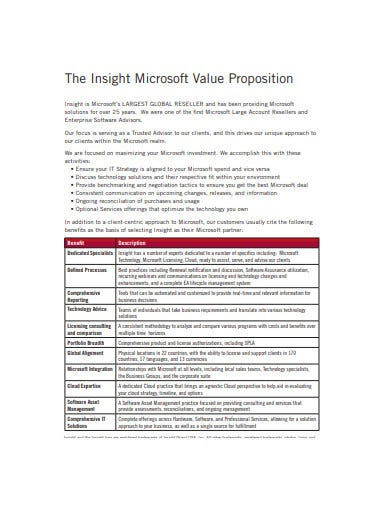 insight microsoft value proposition template