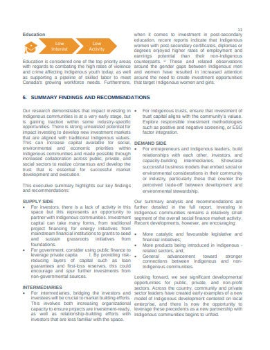 investment opportunity summary in pdf