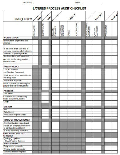 10 Process Audit Checklist Templates In Excel Pdf Free Premium Templates
