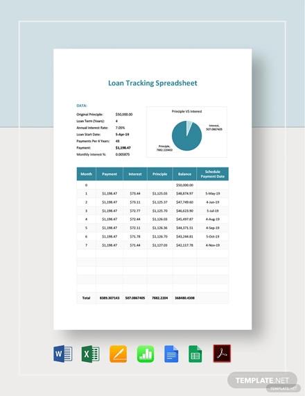 loan tracking spreadsheet template