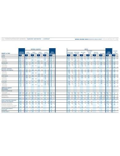 logistics annual report template