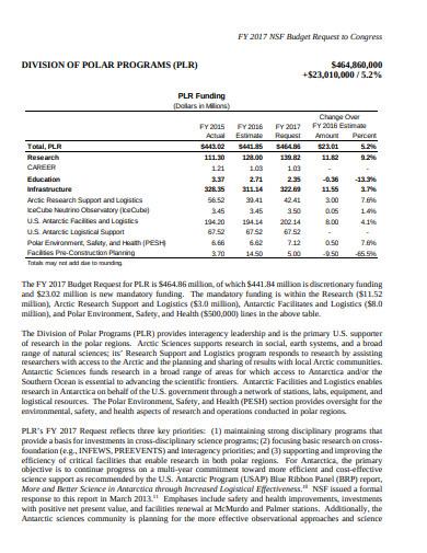 logistics budget request to congress