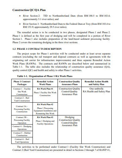 logistics construction quality control plan template