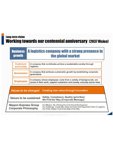logistics management plan template