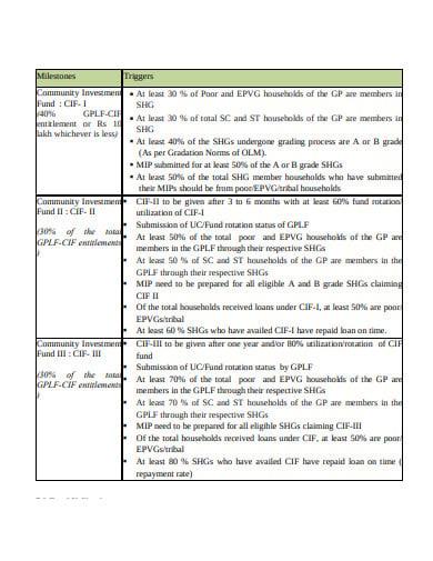 micro investment plan