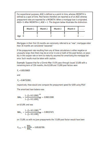 mortgage amortization analysis schedule