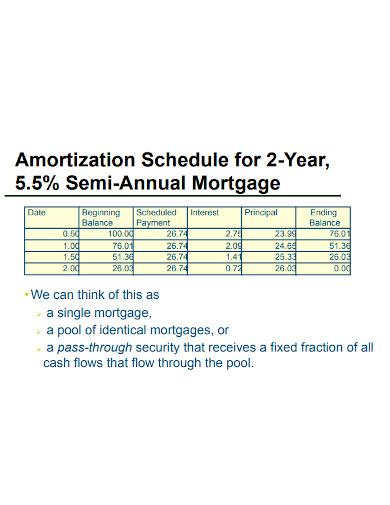 mortgage amortization semi annual schedule