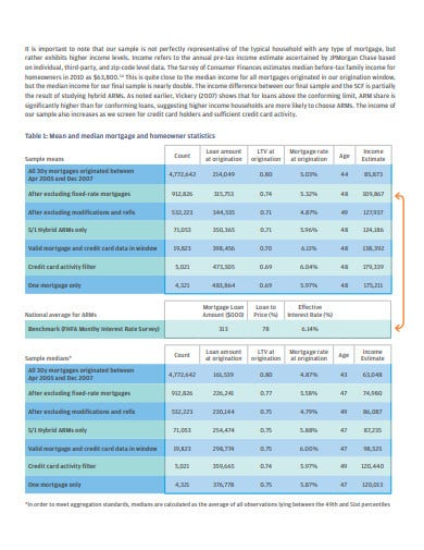 mortgage stable amortization schedule