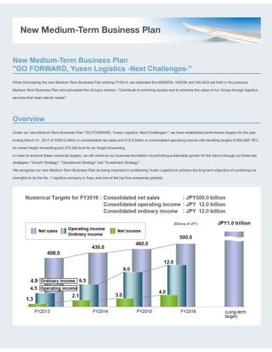 new medium term business plan template