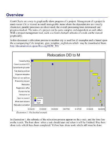 office gantt chart example
