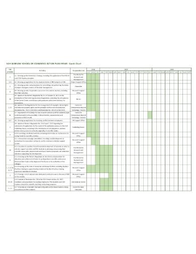 office gantt chart template