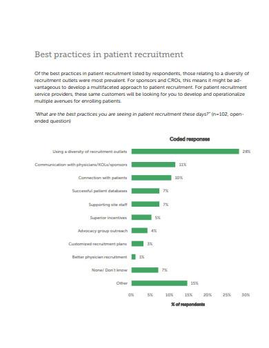patients practice recruitment clinical trials plan