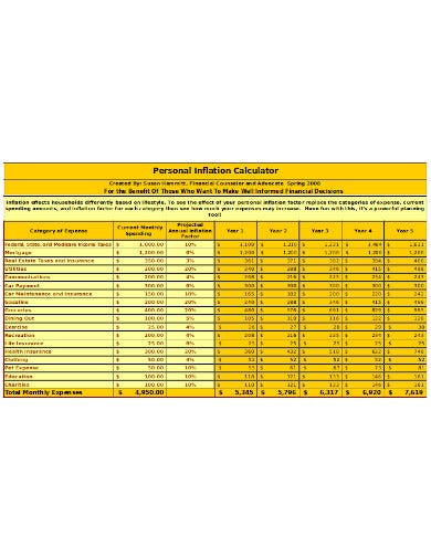 personal inflation calculator template