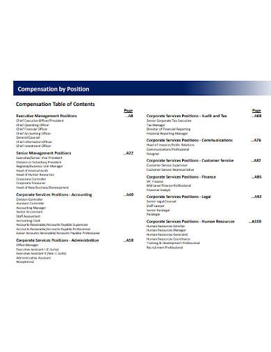 real estate compensation survey template