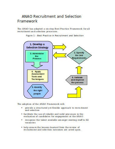 recruitment process flowchart framework example