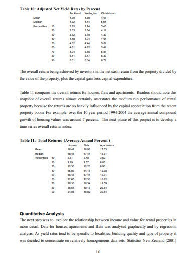 residential investment property analysis template