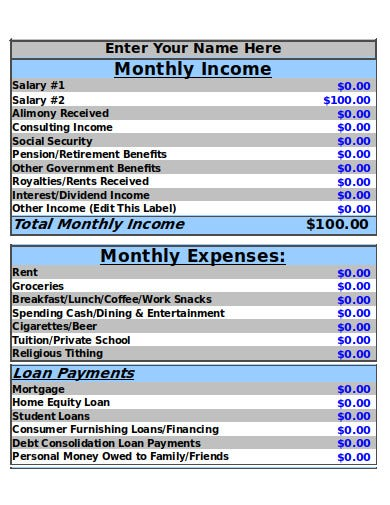 retirement monthly budget spreadsheet template