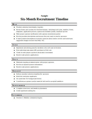 sample recruitment timeline