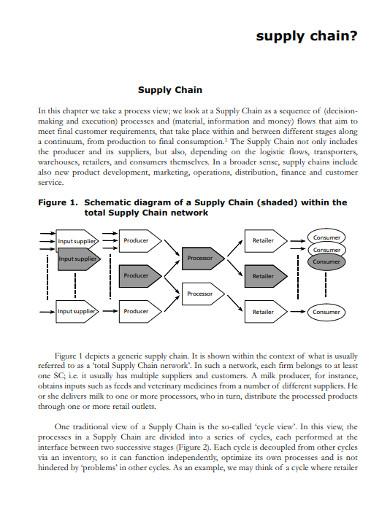 sample supply chain management