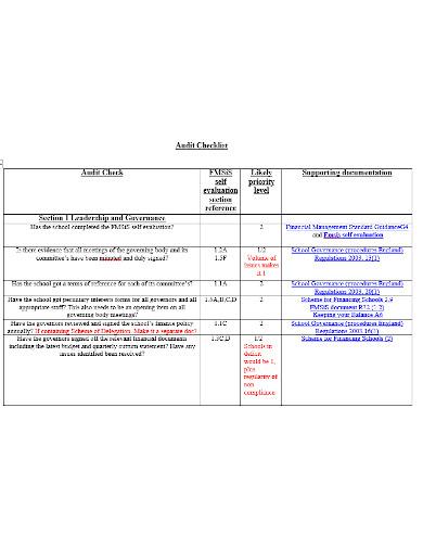 school financial audit checklist template