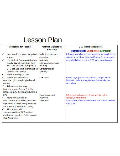 special elementary education lesson plan