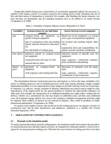 standard logistics planning template