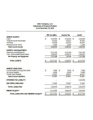 statement of comprehensive income financial position format