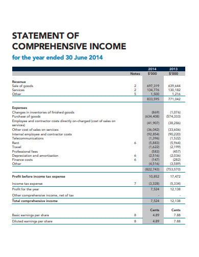 statement of comprehensive income template