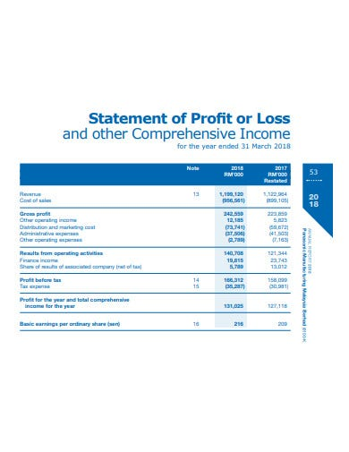 statement of profit or loss comprehensive income example
