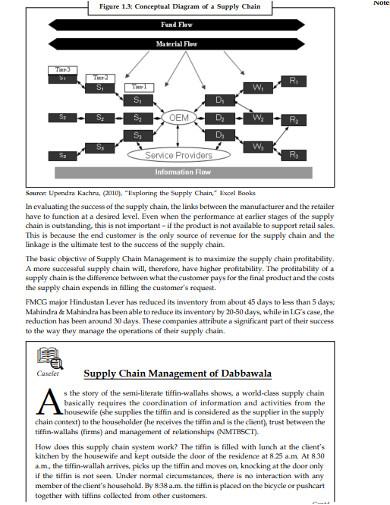 supply chain essential management