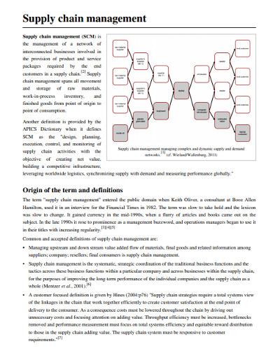 supply chain management network