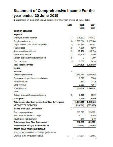 yearly statement of comprehensive income in doc