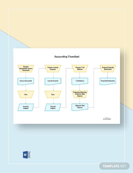 basic accounting flowchart