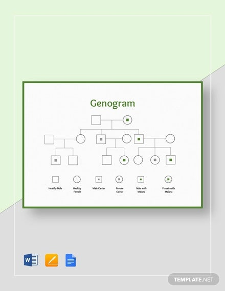 blank genogram template