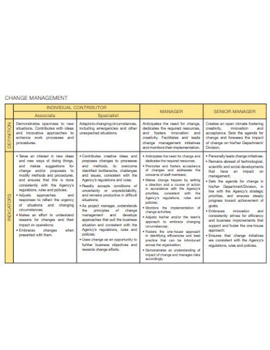 competency change management