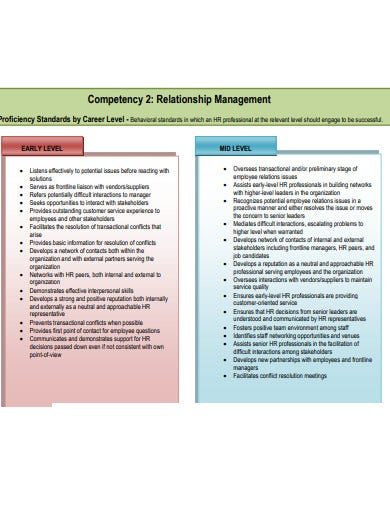 competency relationship management
