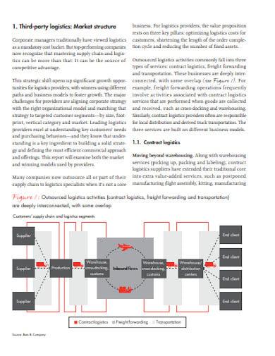 contract logistics example