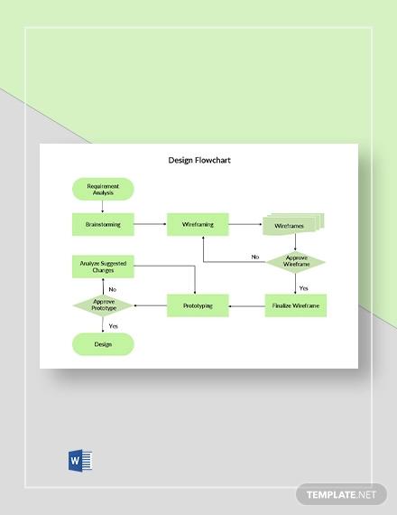 design flowchart template
