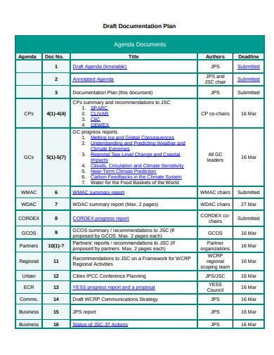 draft documentation plan template