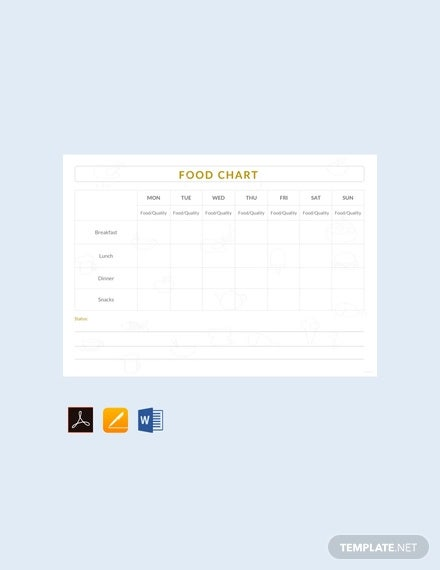 free food chart template