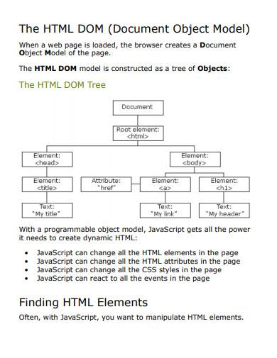 html document object model