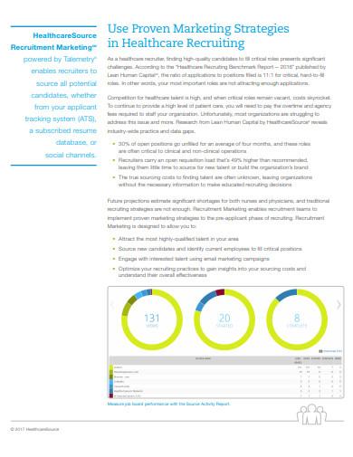 health care recruitment marketing strategy