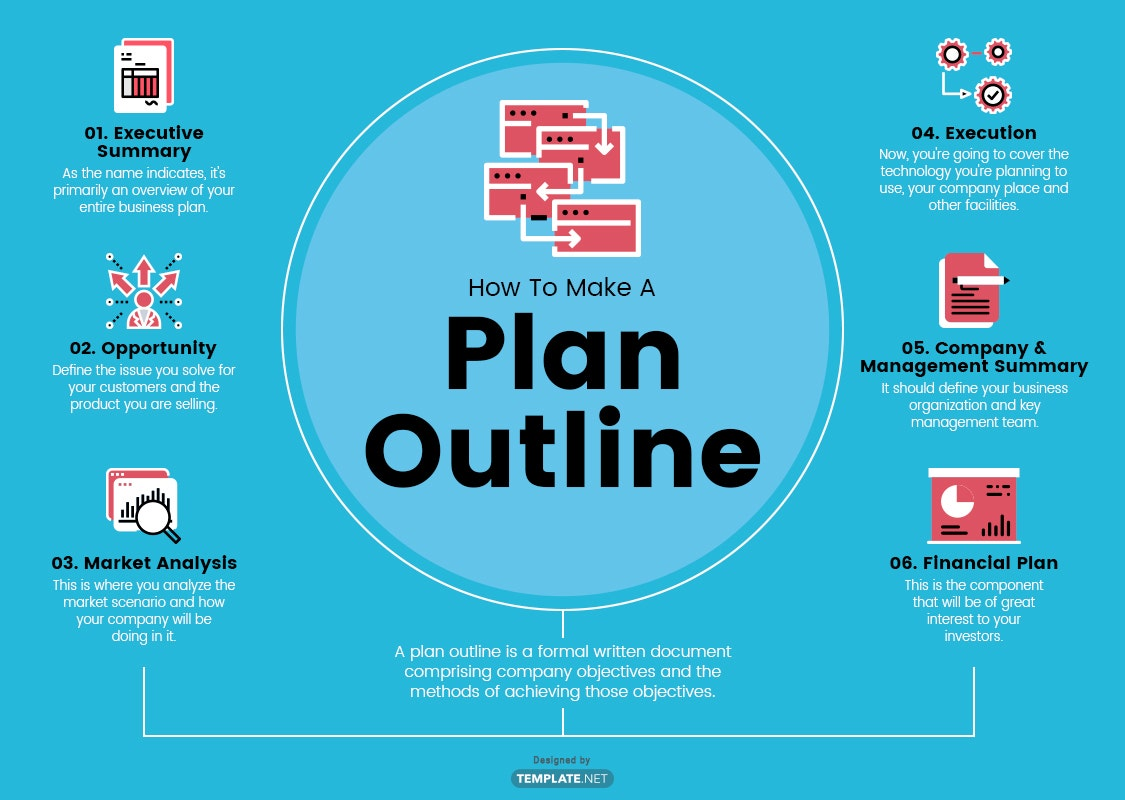 plan outline template