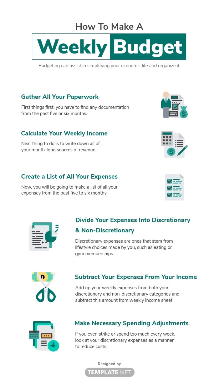 how to make a weekly budget