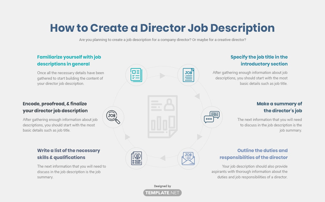director job description template