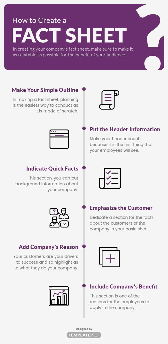 how to create a fact sheet