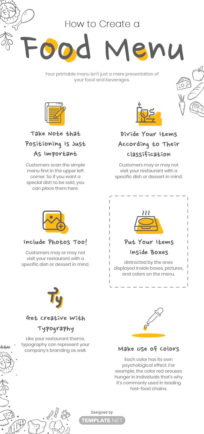 how to create a food menu