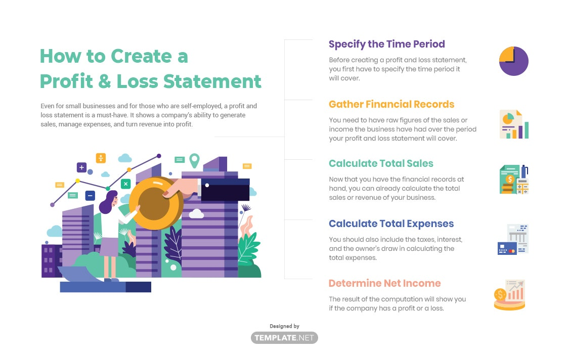 how to create a profit and loss statement