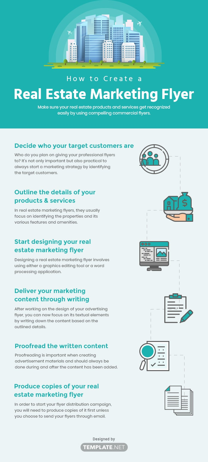 real esrate marketing flyer template